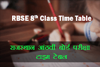 Rajasthan Board 8th class Time table 2019 - RBSE Ajmer 8th Date Sheet 2019