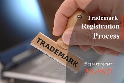 Trademark Registration Process