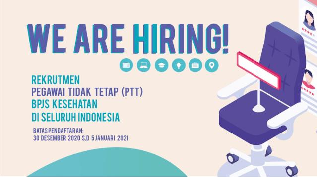Rekrutmen PTT BPJS Kesehatan di Seluruh Indonesia