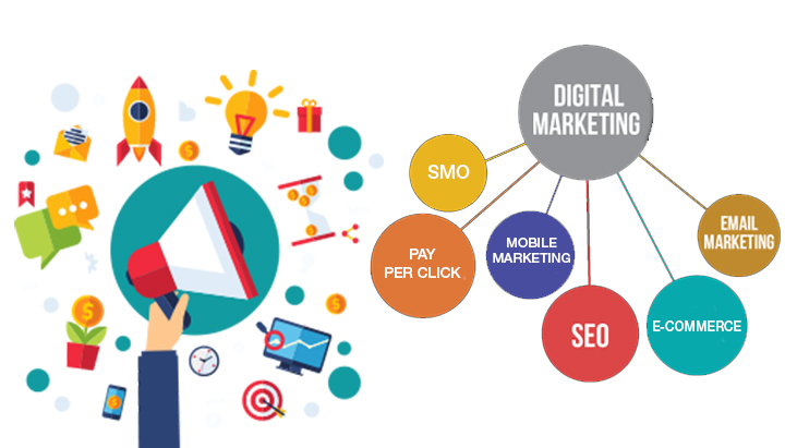 Social Media Marketing: Benefits of Using Services of Digital ...