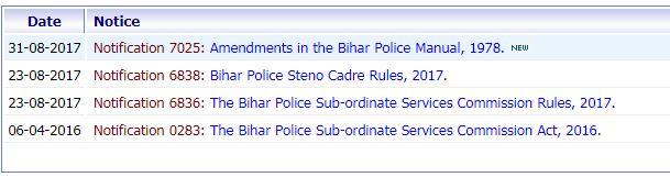 Bihar Police SI Syllabus 2020 www.bpssc.bih.nic.in 2020 बिहार पुलिस सिलेबस २०२०