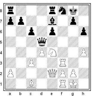 Posición de la partida de ajedrez Viktor Korchnoi - Andrejs Petersons (Campeonato de la URSS 1964-65)