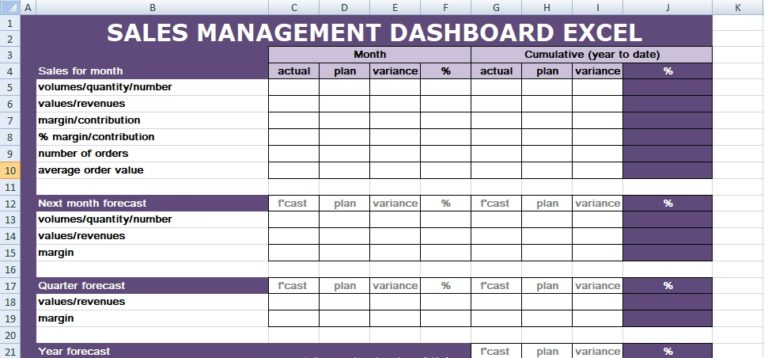 Microsoft Excel Templates SALES MANAGEMENT DASHBOARD EXCEL XLS - Sales dashboard excel