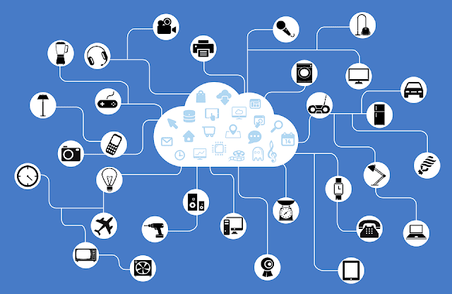 Internet of things, which is a major technology used in a Smart home