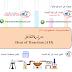 حرارة التفاعل  Heat of Reaction - ΔH