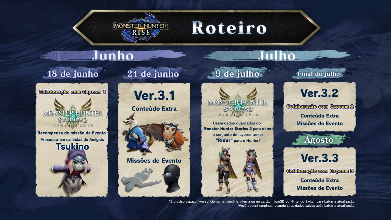 Monster Hunter Rise (Switch) terá atualizações temáticas de Monster Hunter Stories 2: Wings of Ruin (Switch)