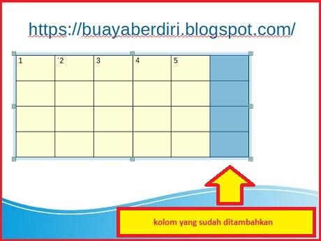 Langkah-langkah menambahkan kolom pada tabel