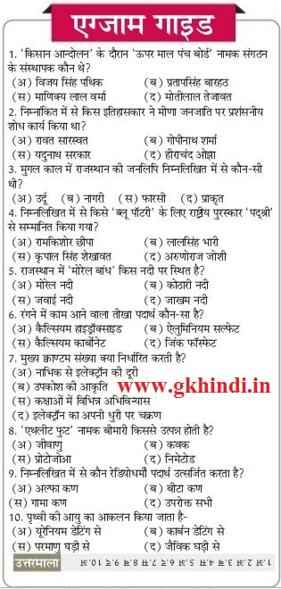 Gk Question In Hindi Pdf 2015