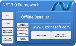Microsoft Dot NET Framework 3.0 Free Direct Download,  Download Microsoft .NET Framework 3.0 Service Pack 1