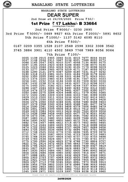 Sikkim State Lottery: Dear 500 Monthly Lottery Results 19-09-2020
