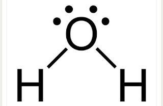 Apakah Air (H20) Bersifat Polar atau Non Polar?