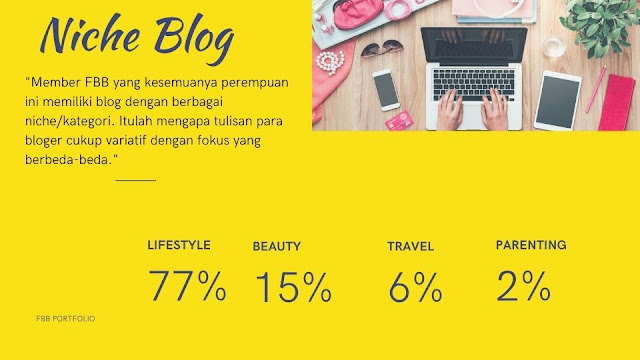 niche blog fbb