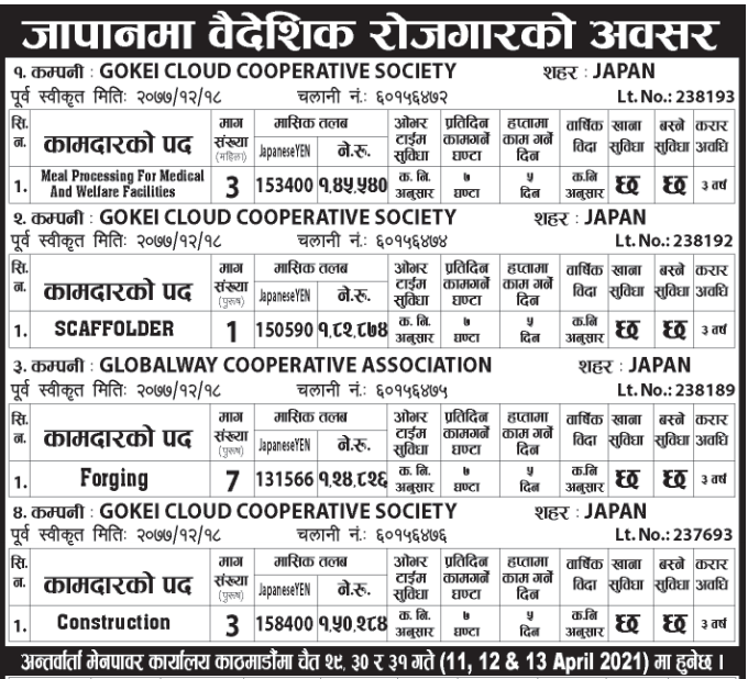 Jobs in Japan for Nepali, Salary up to NRs 1,82,884