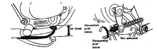 Berikut syarat karet rem yang baik untuk menunjang kerja rem Soal + Jawaban Pemeliharaan Sasis Sepeda Motor Bab Rem