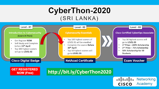 CyberThon 2020 Sri Lanka - A new competition model to share Cisco NetAcad benefits