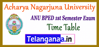 ANU BPED 1st Semester Exam Time Table