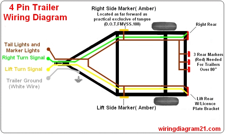 trailer light wiring diagram 4 pin 7 pin plug house electrical rh wiringdiagram21 com 4 flat wiring diagram for trucks 4 prong plug wiring diagram
