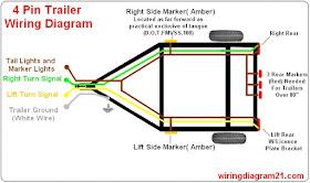 House Electrical Wiring Diagram : 4 Pin 7 Pin Trailer ...