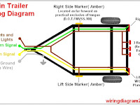 7 Pin Trailer Diagram