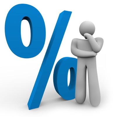 percentual?