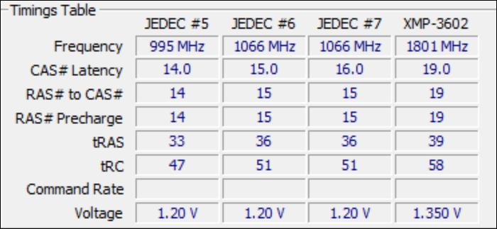توقيت JEDEC لذاكرة الوصول العشوائي