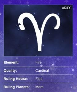 Good Luck Horoscope and lucky item !!!!: Aries Taurus Gemini