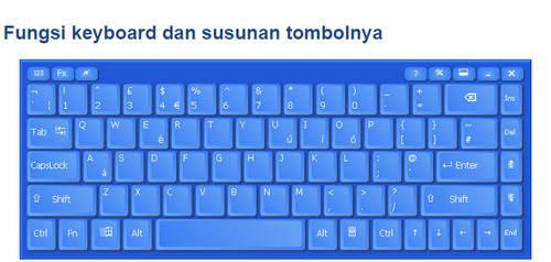 Jenis Jenis Keyboard Komputer berdasarkan Fisik dan Tombol