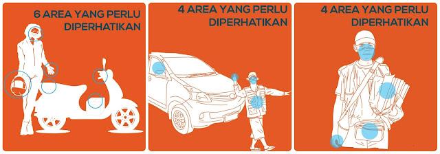 New Normal Driver Ojol, Tukang Parkir dan Loper Koran