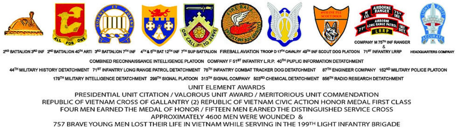 REDCATCHER  - 199th LIGHT INFANTRY BRIGADE COMBAT UNITS FOR VIETNAM