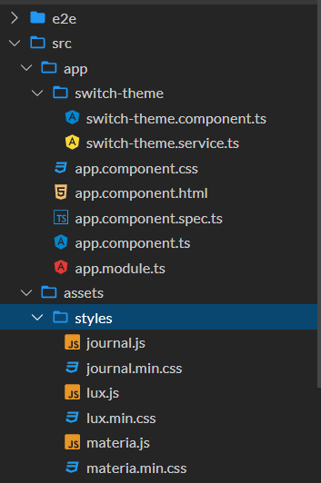 Directory of project