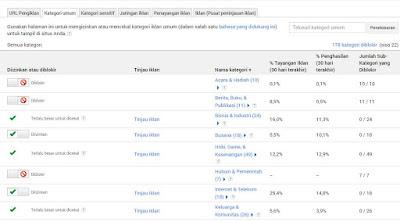 Memblokir iklan adsense berdasarkan kategori umum