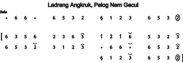 image: Ladrang Angkruk Pelog 6
