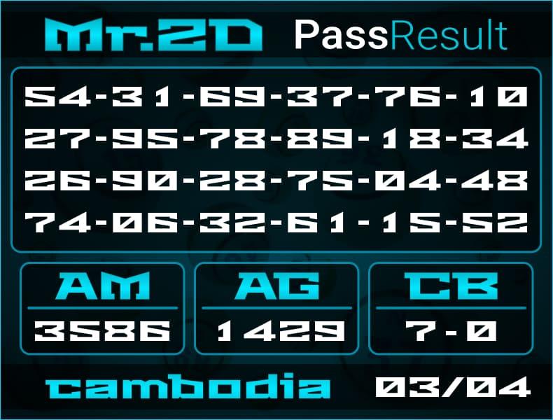 Prediksi Mr.2D   PassResult - Rabu, 3 April 2021 - Prediksi Togel Cambodia