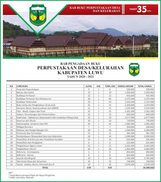 Contoh RAB Pengadaan Buku Desa Kabupaten Luwu Provinsi Sulawesi Selatan Paket 35 Juta