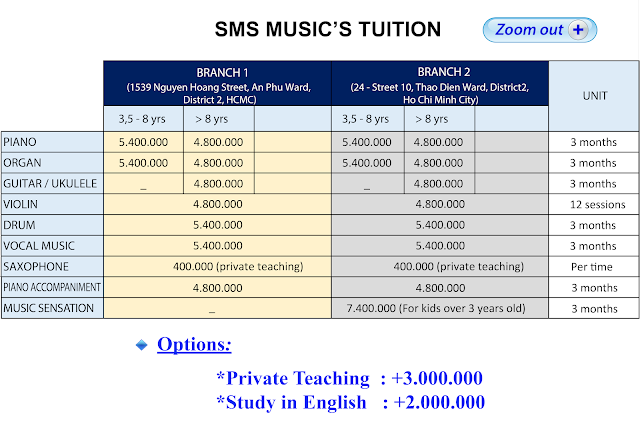 SMS Music's School Fee