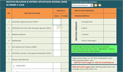 Tampilan Muatan Pelajaran dan KKM App Raport K13 SD/MI Semester Genap, http://www.librarypendidikan.com/