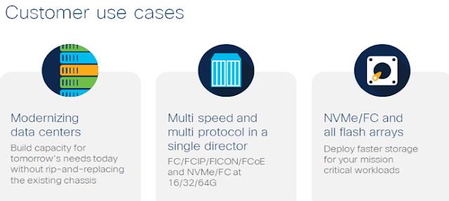 Cisco Data Center, Cisco Tutorial and Material, Cisco Guides, Cisco Online Exam, Cisco Study Materials