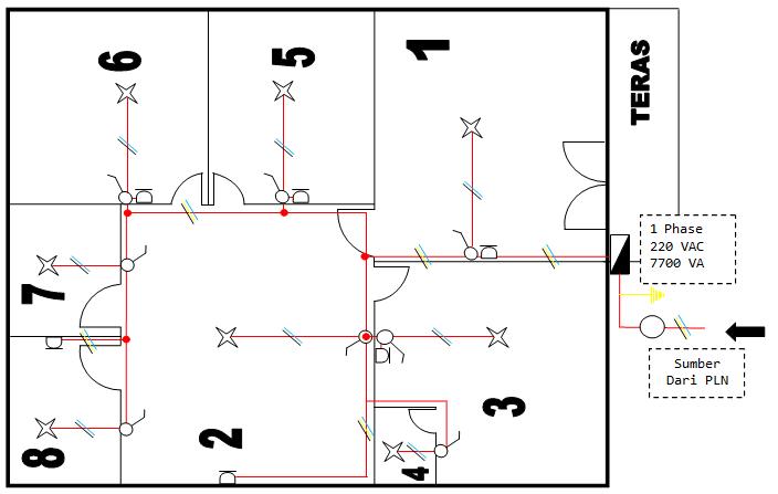 Cara pasang listrik sendiri di rumah