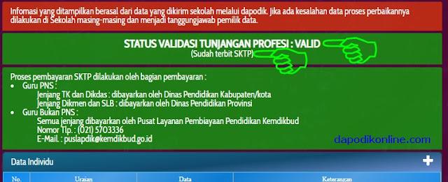 Satatus Validasi Tunjangan Profesi Valid_Sudah terbit SKTP