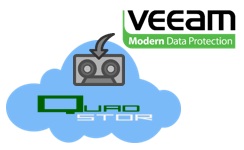 VMware Front Experience: Testing Veeam v7 Tape support with