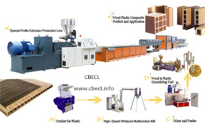 PVC/PVC Wood Plastic Crust Foam Plate Production Line