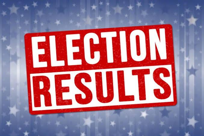 Election 2021 live update in Gujarat » MaruGujaratDesi