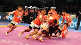 Puneri Paltan Full Squads | Puneri Paltan Team 2019 | Puneri Paltan Squad Season 7