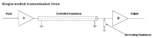 Single-ended transmission lines