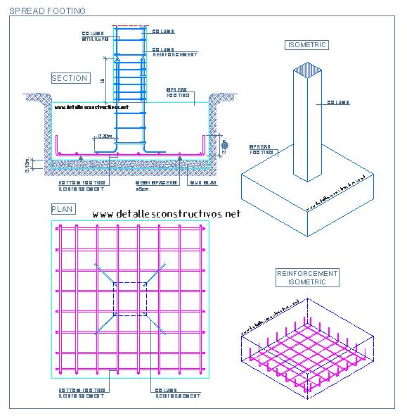 مجموعة من ملفات اكسيل مفيدة لكل مهندس مدني مجلتك المعمارية