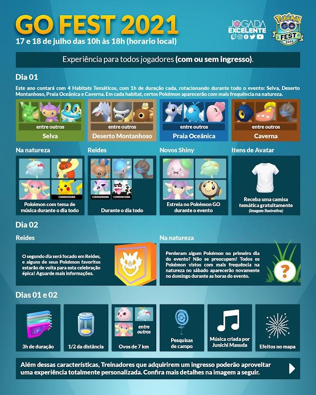 Infográfico Pokémon GO Fest 2021