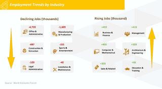 bidang-kerja-green-jobs