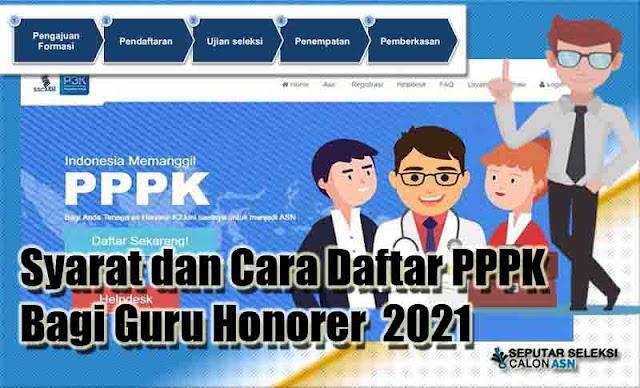 Syarat dan Cara Daftar PPPK Bagi Guru Honorer  2021