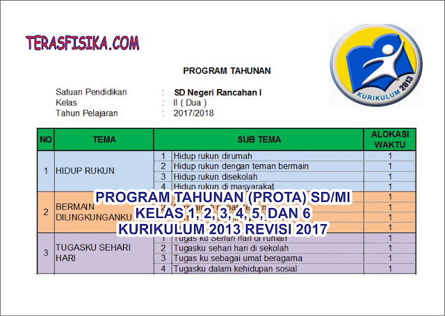 Program tahunan (PROTA) SD/MI Kelas 1, 2, 3, 4, 5, dan 6 Kurikulum 2013 Revisi 2017