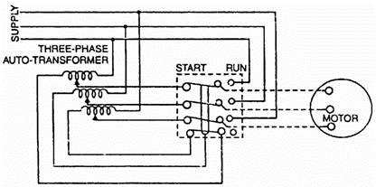 Wound Rotor Induction Motor as well Power Across Air Gap Torque Power Output likewise Chapter 3 Ac And Dc Motors Ac Motors Ac Induction Motor additionally Wye Delta Motor Wiring Diagram also Autotransformer Method Of Starting An Induction Motor. on 3 phase squirrel cage induction motor